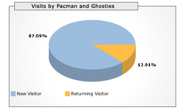 profit-pacman.jpg